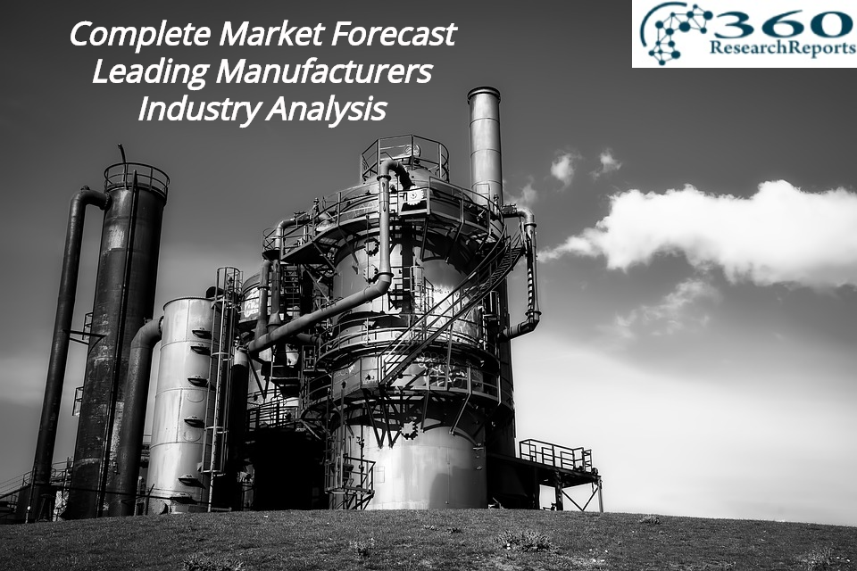 Benzyl Carbazate Market 2023 Emerging to Manufactures, Size, Growth, Share, Regions