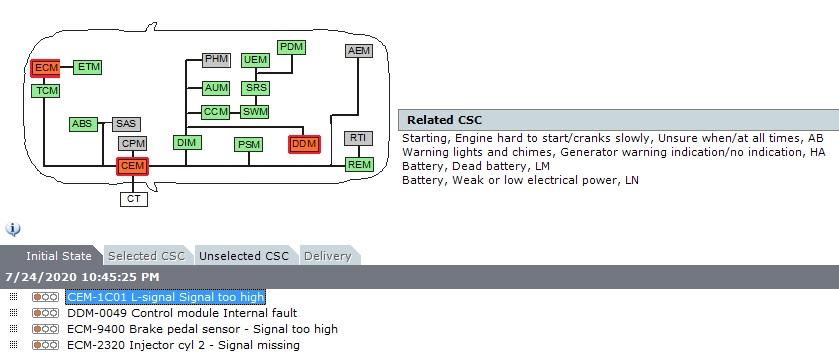 Error-CEM-1-C01