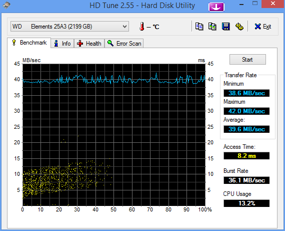 HDTune-Benchmark-WD-Elements-25-A3-MAIN-