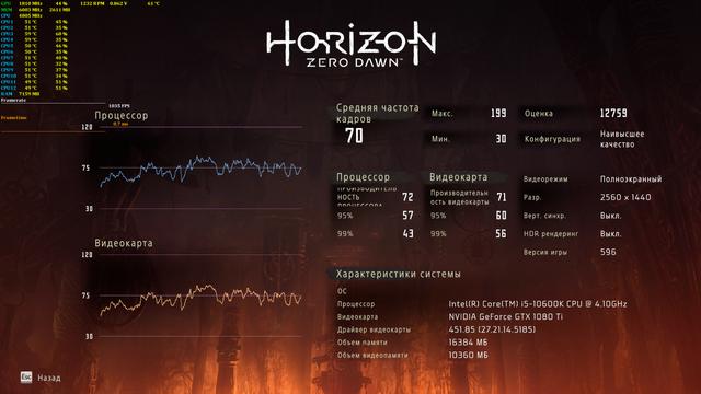 Horizon-Zero-Dawn-2560x1440