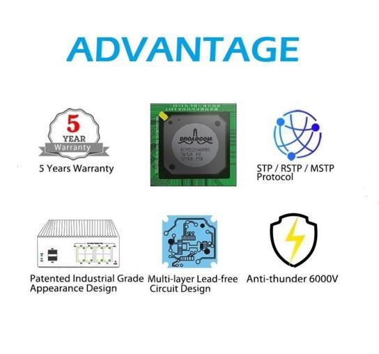 i.ibb.co/qgTNL2q/Switch-Ethernet-Industrial-48-Portas-AKWK4-M2-E-6.jpg