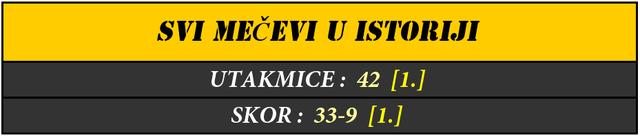 SVI-MECEVI-U-ISTORIJI-NASLOV