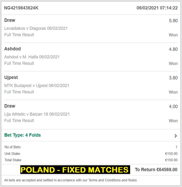POLAND FIXED MATCHES