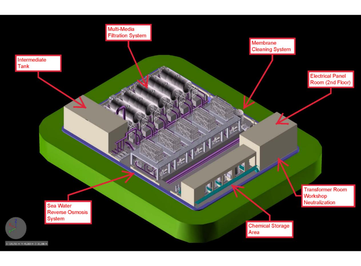 AQUAMATCH Desalinasyon