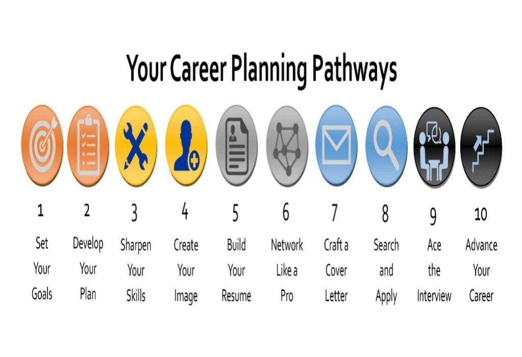LQS Business Expert Career Management
