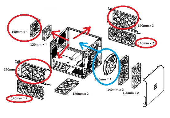 Ayuda a elegir ventiladores TT Core v21