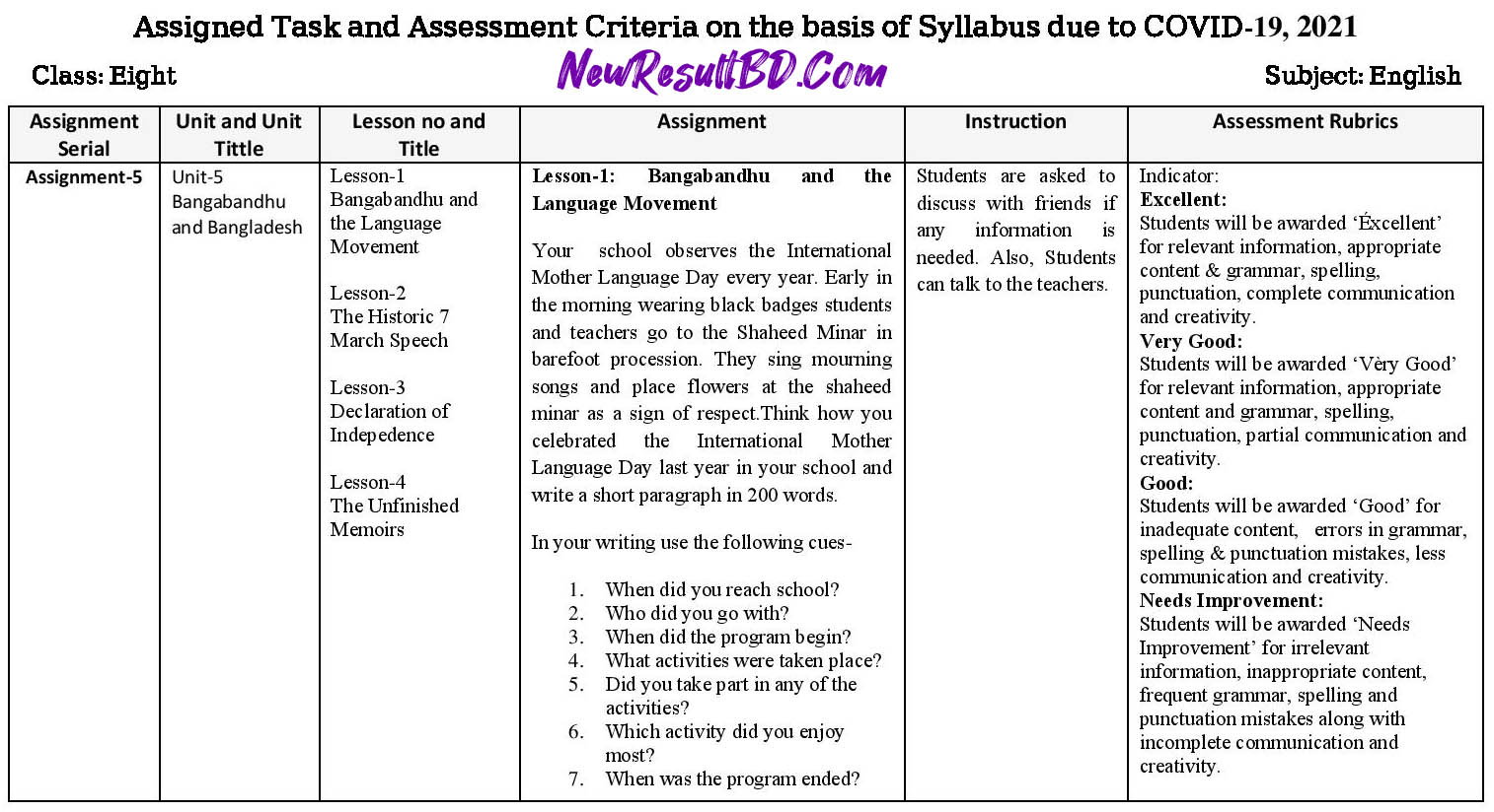 Class 8 English 16th Week Assignment 2021