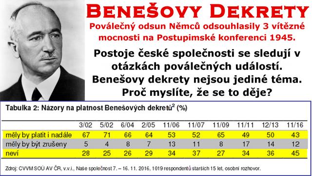 GRV-Benesovy-dekrety-pruzkum