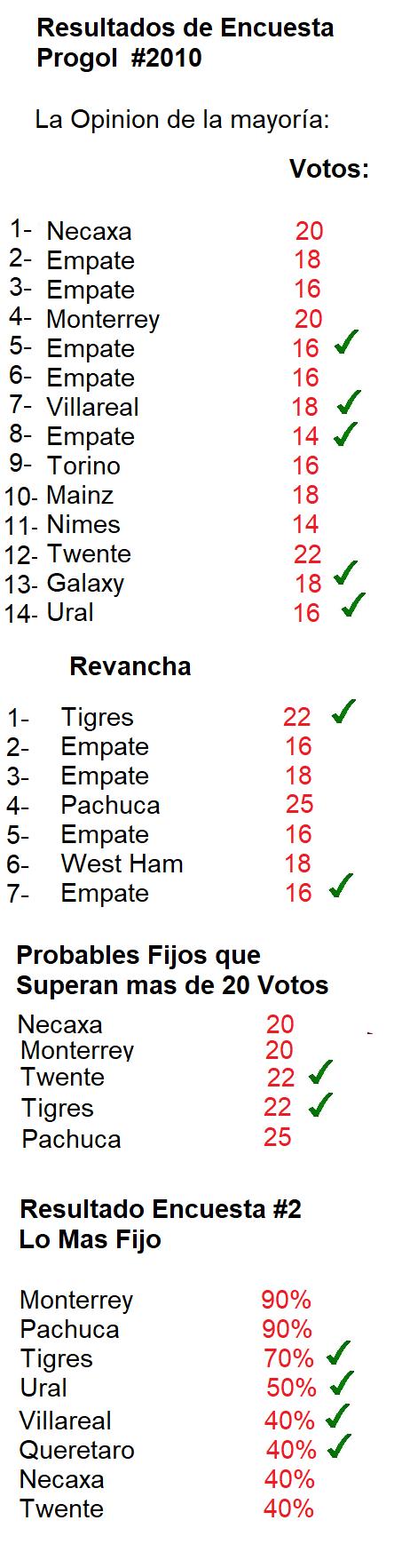 Resultado-Encuesta-Progol-2010