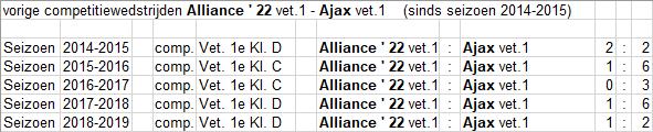 vet-2-Alliance-22-uit