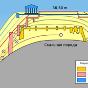 Section-Troy-Hisarlik-ru-svg