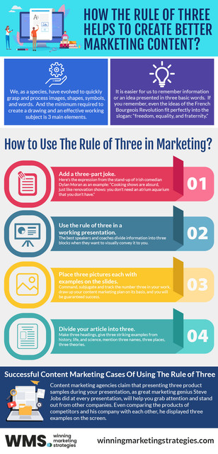 How-The-Rule-Of-Three-Helps-To-Create-Better-Marketing-Content.jpg