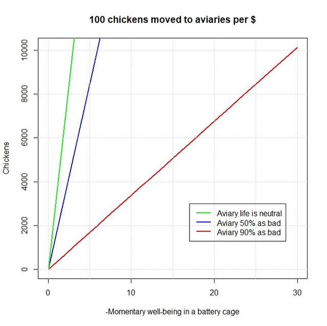100-chickens-per-0-30.jpg