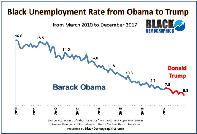 Unemployment-BLACK.jpg