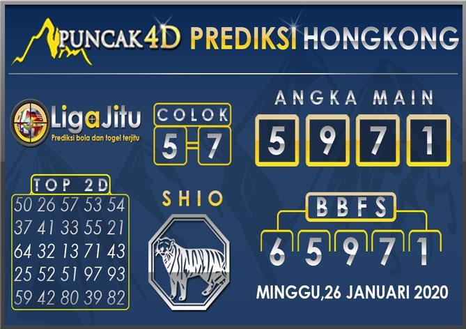 PREDIKSI TOGEL HONGKONG PUNCAK4D 26 JANUARI 2020