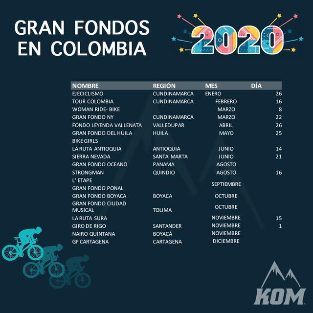 GRAN-FONDOS-EN-COLOMBIA-2020