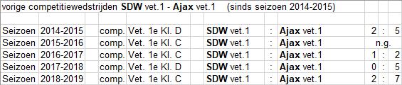 vet-16-SDW-uit