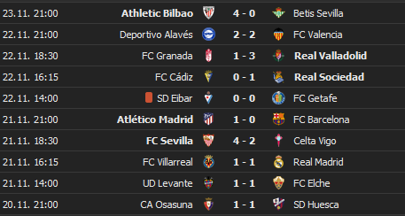 2020-11-24-12-26-05-La-Liga-2020-2021-Ergebnisse-Fussball-Spanien