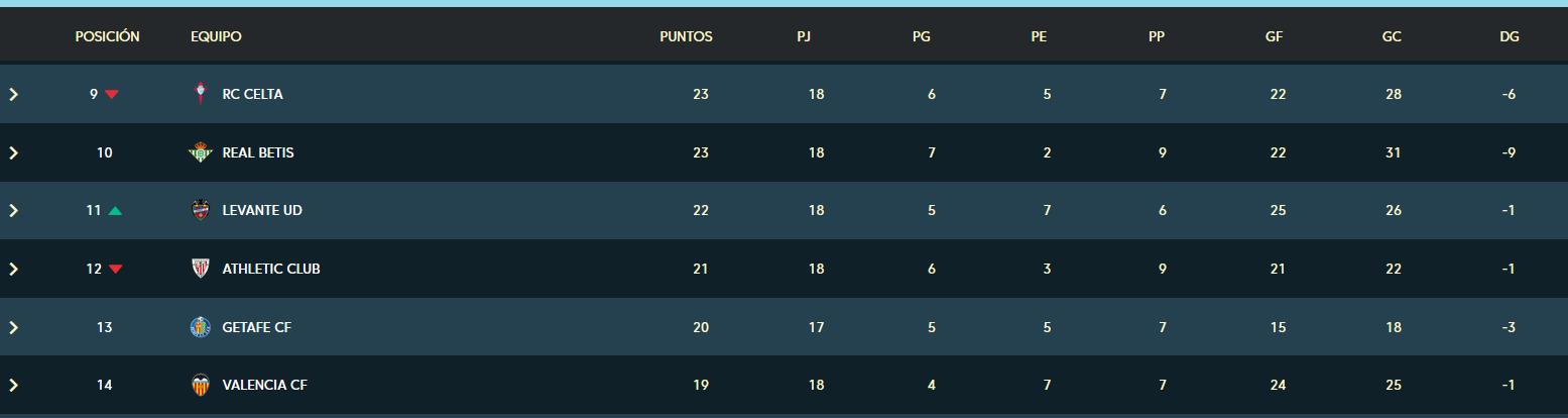 Levante U.D. - Real Valladolid C.F. Viernes 22 de Enero. 21:00 Clasificacion-jornada-19
