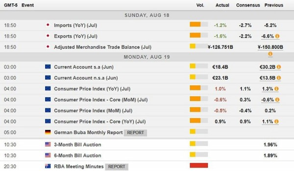 FXOpen Spread world and forexcup - Page 13 How-to-trade-forex-using-economic-calendar