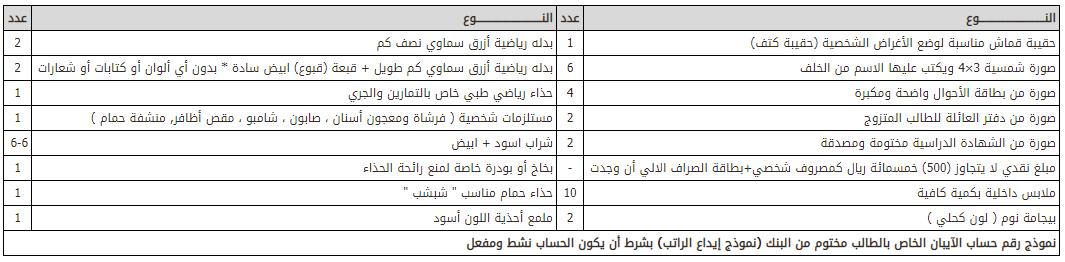 نتائج قبول القوات الخاصة للأمن والحماية النهائي رتبة جندي