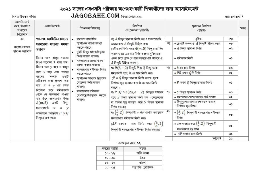 4th week ssc higher math assignment question pdf