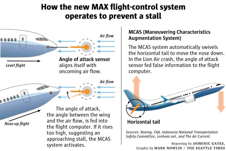 MAX-737-sensor-W-780x520