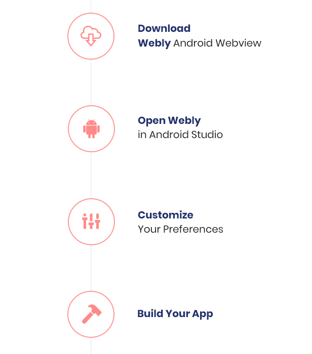 Webly – Webview Convert your website into native android app - 5