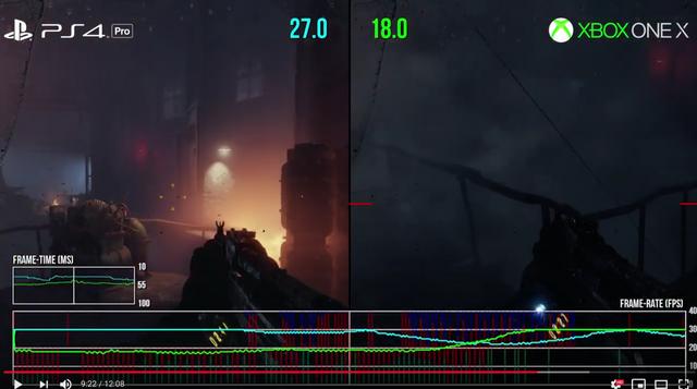 Digital Foundry - Metro Exodus: PS4/PRO/Xbox One/Xbox X | NeoGAF