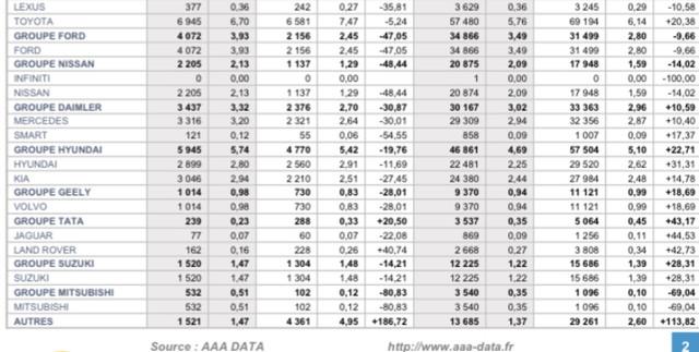 [Statistiques] Les chiffres européens  - Page 27 171-CDECC-458-B-4-BFD-BB9-E-5-BA8878110-EE