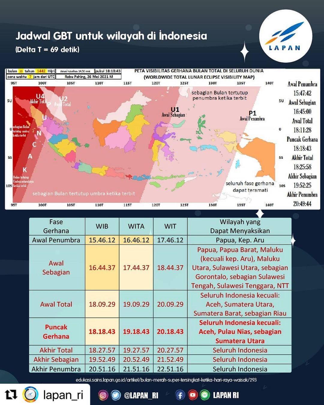 Jadwal gerhana bulan total untuk wilayah di Indonesia pada 26 Mei 2021 mendatang.