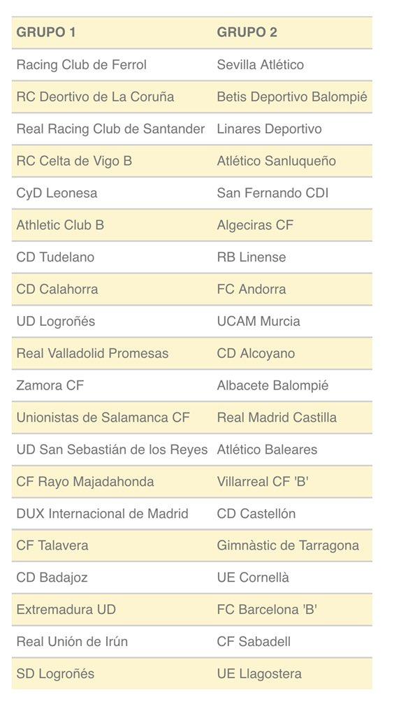 Real Valladolid PROMESAS - Temporada 2021-2022 Grupos-1-RFEF
