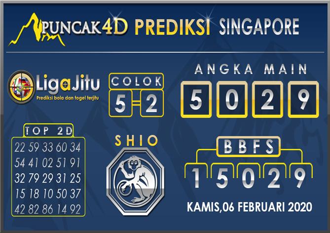 PREDIKSI TOGEL SINGAPORE PUNCAK4D 06 FEBRUARI 2020