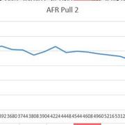 AFRPull2 85mm