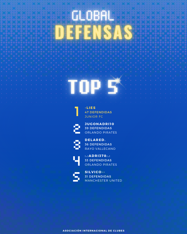 Habbo Futbol - Portal DEFENDIDAS