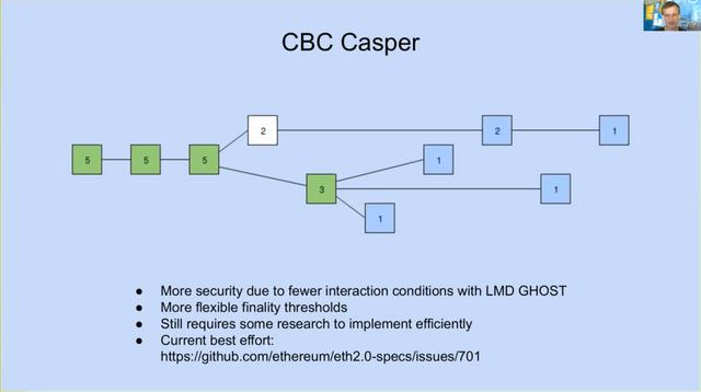 CBC Casper