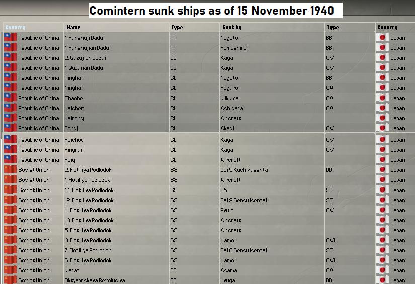 AAR-Comintern-sunk-ships.png