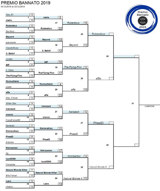 tabellone-semifinali.png