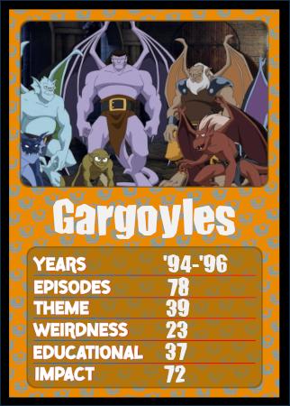 Gargoyles-Card