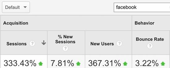 Facebook-s-analytics