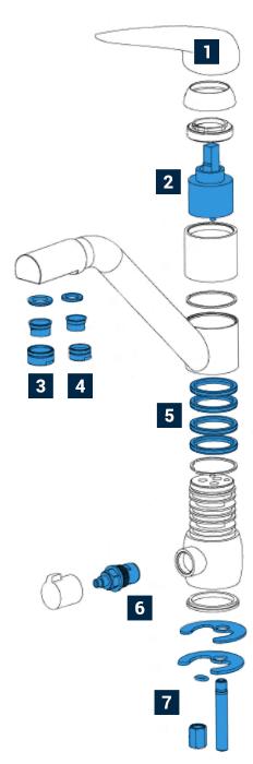 rubinetti 3 vie