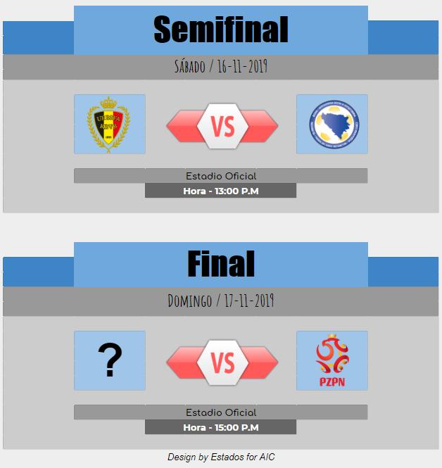 Resumen de Cuartos & Semifinal / Horarios  Horarios