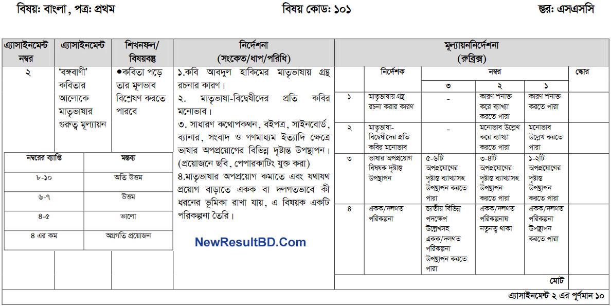 Class 10 SSC 4th Week's Bangla Assignment