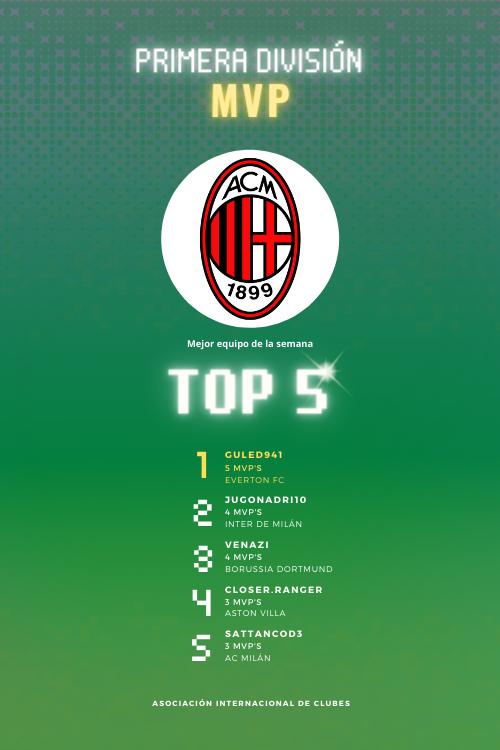 Habbo Futbol - Portal MVP-1D