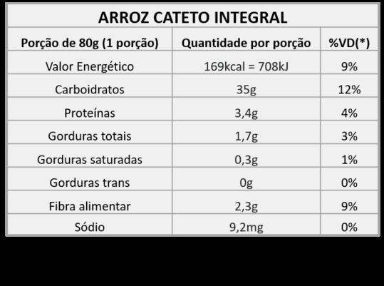 ARROZ-CATETO-INTEGRAL