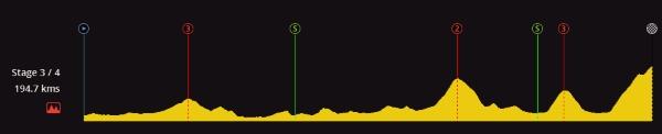 i.ibb.co/rk1PzRZ/Stage3-Profile.jpg