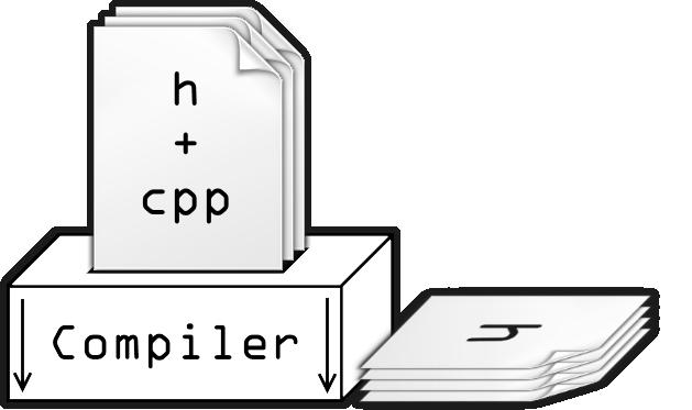 https://i.ibb.co/rkFgDkG/Compiler01.png