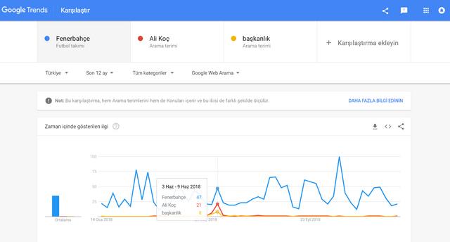 google-trends-g-rsel