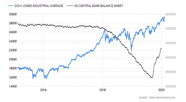 united-states-stock-market