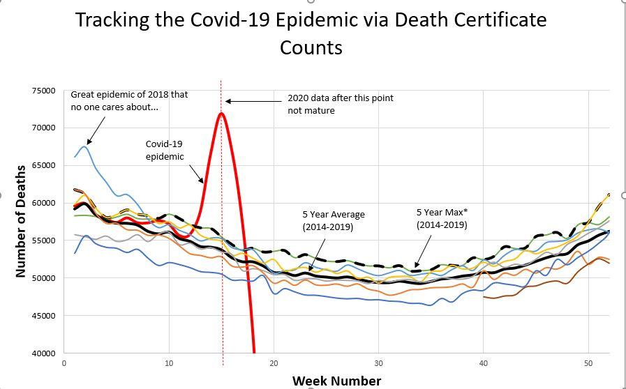 Weekly-Mortality-05-21-2020